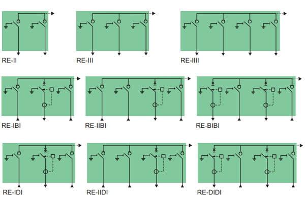 Các Loại Tủ Trung Thế RM6 Schneider Mở Rộng Bên Phải (RM6-RE)